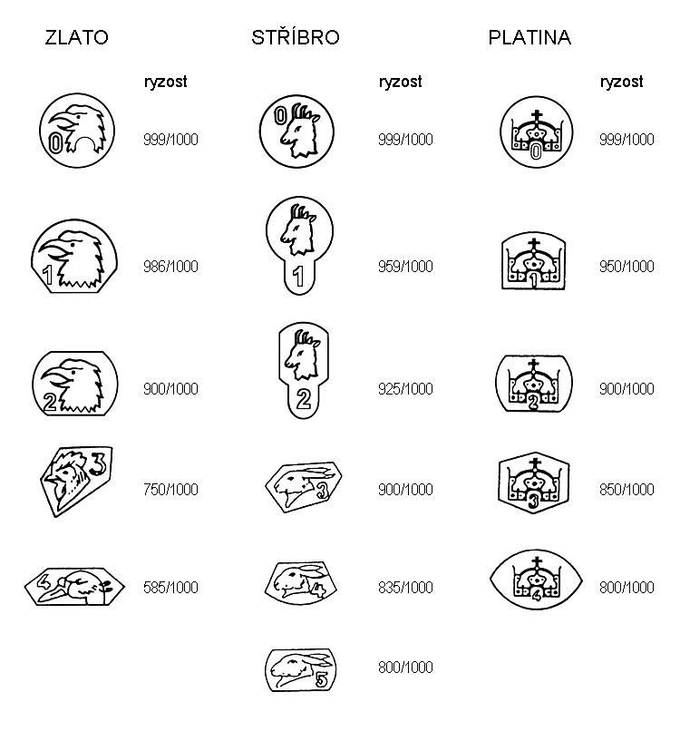 Puncovní značky